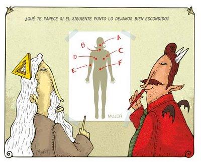 Anatomía Femenina   Ciencia Al Dia